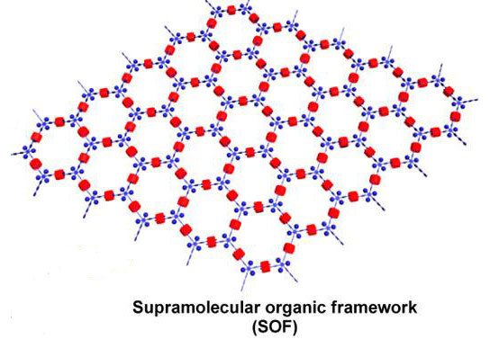 Researchers Create Soluble 2D Supramolecular Organic Frameworks