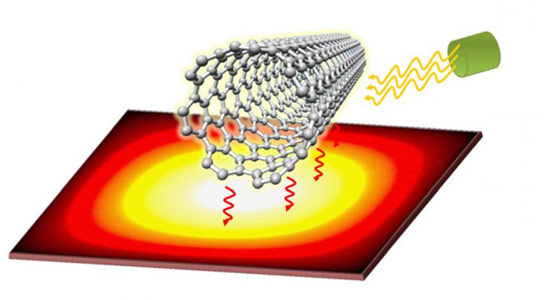 Researchers Develop Spaser Made of Graphene and Carbon Nanotubes
