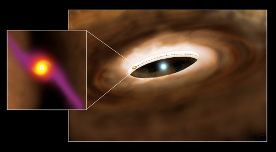 Researchers Discover Evidence of Planet Forming 335 Light Years Away