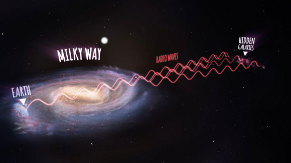 Researchers Discover Hidden Galaxies Behind the Milky Way