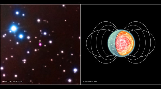 Researchers Discover Lowest Surface Magnetic Field Ever Found in a Neutron Star