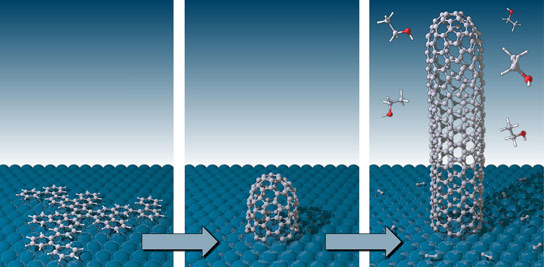 Researchers Discover Method to Grow Single Wall Carbon Nanotubes