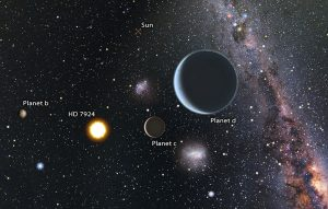 Researchers Discover a Stellar System with Three Super Earths