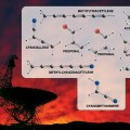 Researchers Discover an Important Pair of Prebiotic Molecules in Interstellar Space
