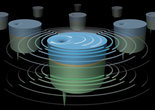 Researchers Explore Ways to Synchronize Magnetic Spins for Nanoscale Electronic Devices