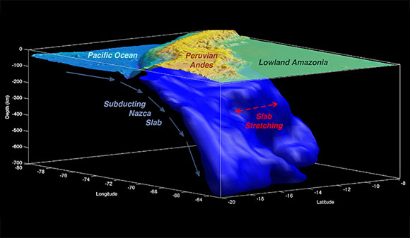 Researchers Find a Soft Spot in a Tectonic Slab