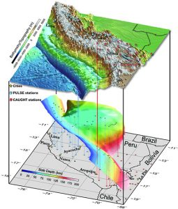 Researchers Get an Unprecedented Look at a Geological Process in South America