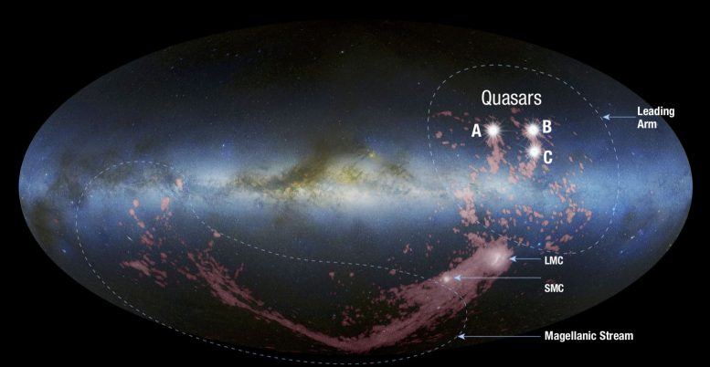 Researchers Identify Source of Galaxy-Sized Stream of Gas