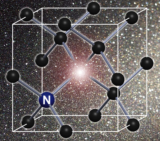Researchers Improve Spin Coherence Time of Nitrogen Vacancy Centers