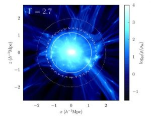 Penn Researchers Provide New Insight Into Dark Matter Halos