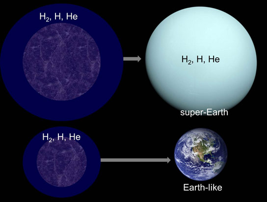 Researchers Reveal Super-Earths May Be Dead Worlds