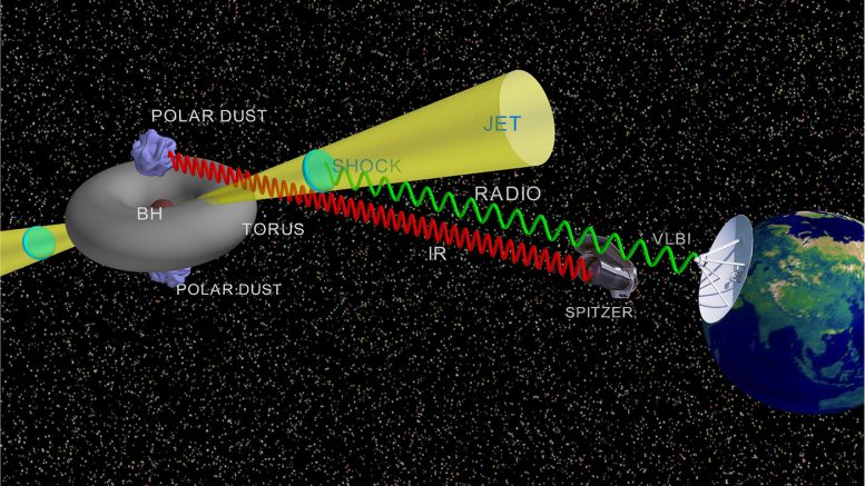 Researchers See Distant Eruption as Black Hole Destroys Star