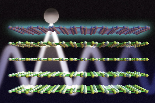 Researchers Take Control of Light Emission