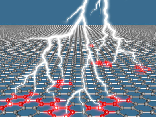 Researchers Use Graphene as Active Material for Terahertz Lasers