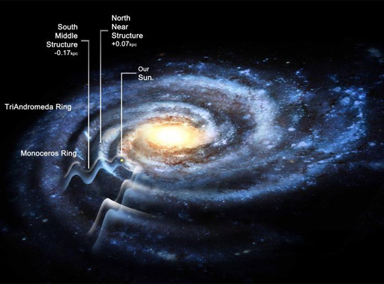 Rippled Milky Way May Be Much Larger Than Previously Estimated