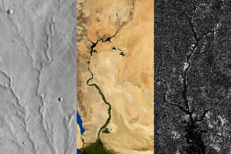 Rivers on Titan, Mars, and Earth Tell Different Tales