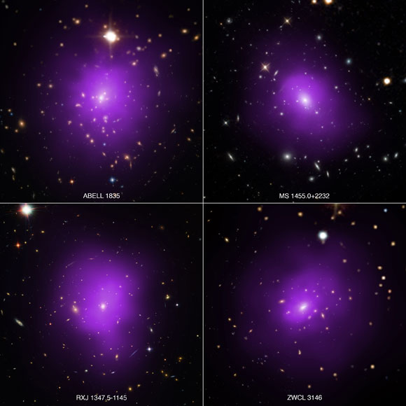 Russian Doll Galaxy Clusters Reveal Information About Dark Energy