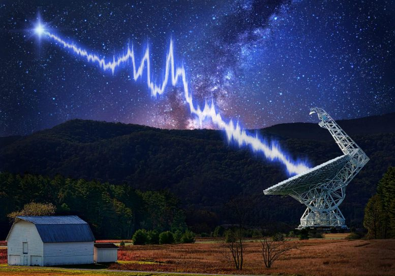 SETI Homes in on Strange Fast Radio Bursts