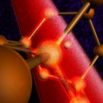 SLAC Researchers Develop More Accurate Way of Measuring Subtle Atomic Vibrations