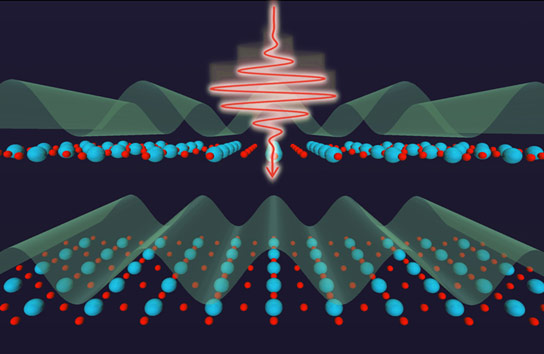 SLAC Researchers View Ultrafast Snapshots of Light Driven Superconductivity