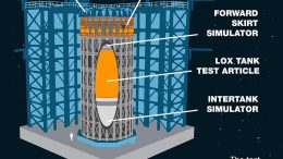 SLS Liquid Oxygen Tamk Test Crop