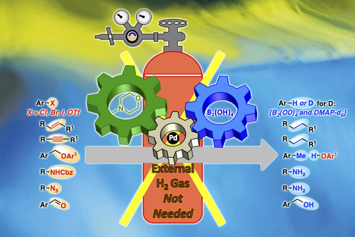 Safe and Environmentally-Friendly Hydrogen Gas On-Demand Could Be on the Horizon