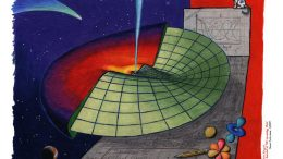 Schrödinger Equation Describes the Long-Term evolution of Astronomical Structures