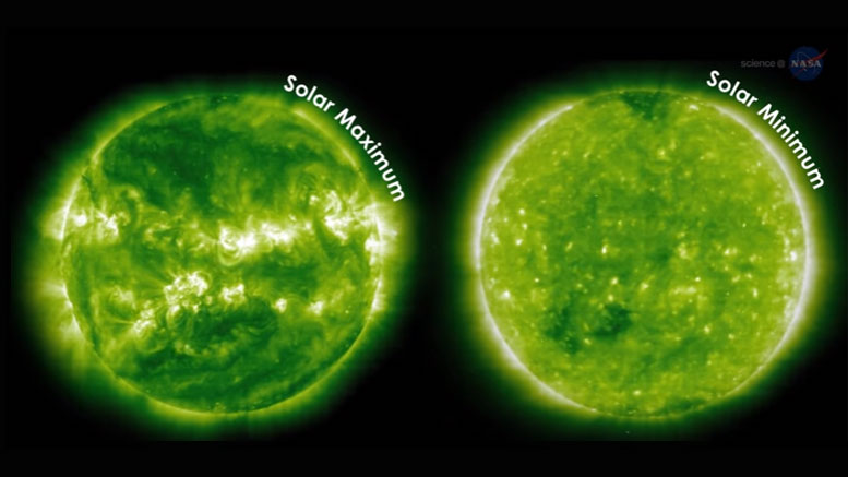 Image result for Solar Minimum