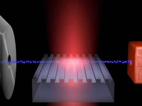 Scientists Accelerate Charged Particles Using Light