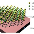 Scientists Create New Electronic Material