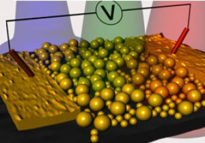 Plasmonic Nanostructures Offer New Method for Harvesting Energy from Light