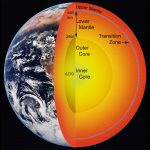 Scientists Detect Evidence of Water in Earths Mantle