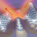 Scientists Devise an Ultrathin Invisibility Cloak for Visible Light