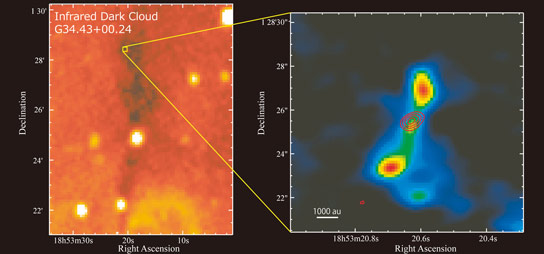 Scientists Discover Large Hot Cocoon around a Small Baby Star