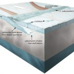 Scientists Find Evidence of PlateTectonics on Europa