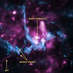 Scientists Find Evidence of a Jet in the Milky Way Black Hole
