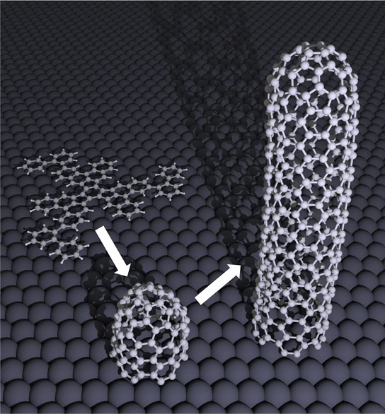 Scientists Grow Single Wall Carbon Nanotubes