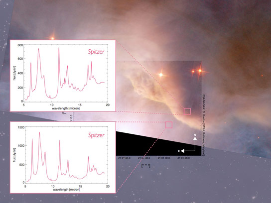 Scientists Interpret Previously Unknown Infrared Emissions from Space