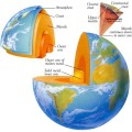 Scientists Probe Earth's Core