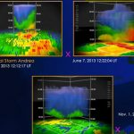Scientists Study Gamma-ray Thunderstorms
