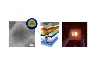Scientists Use Quantum Dots to Successfully Amplify Light