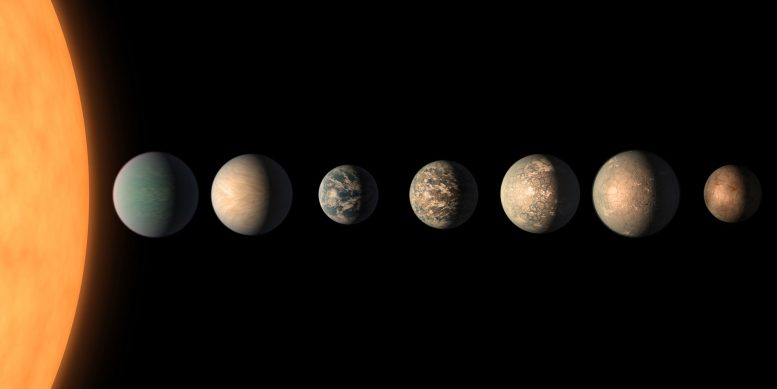 Seven Earth Size Planets Around a Single Star
