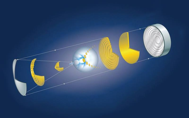 More Powerful and Smaller Particle Accelerators Possible With �Game Changer� Laser - SciTechDaily