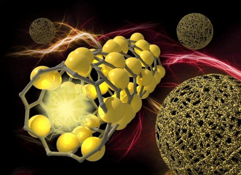 Silicon Microspheres Battery Research