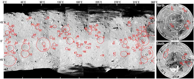 Size and Location of Craters on Ryugu