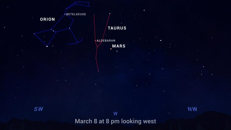 Sky map mars and le