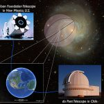 Sloan Digital Sky Survey Will Bring the Cosmos Into Greater Focus