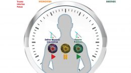Slowing Biological Time to Extend the Golden Hour for Lifesaving Treatment