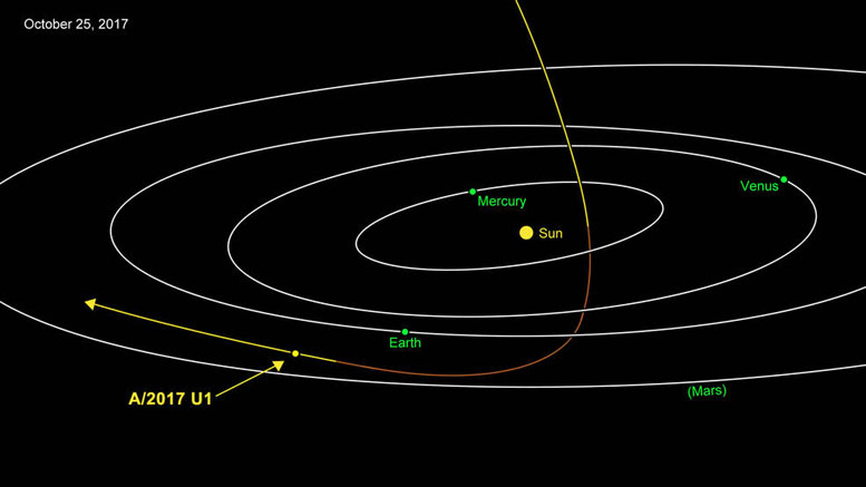 Small Asteroid or Comet A/2017 U1 from Beyond the Solar System