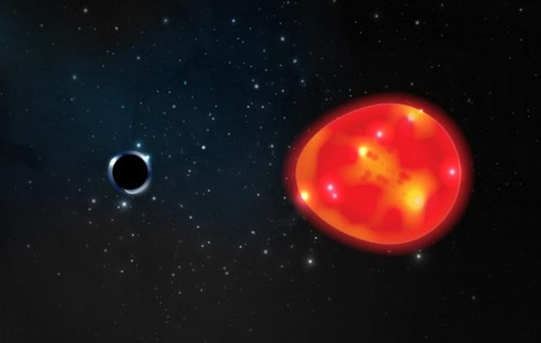 """""""The Unicorn"""" – Closest Black Hole to Earth Ever Discovered - SciTechDaily"""